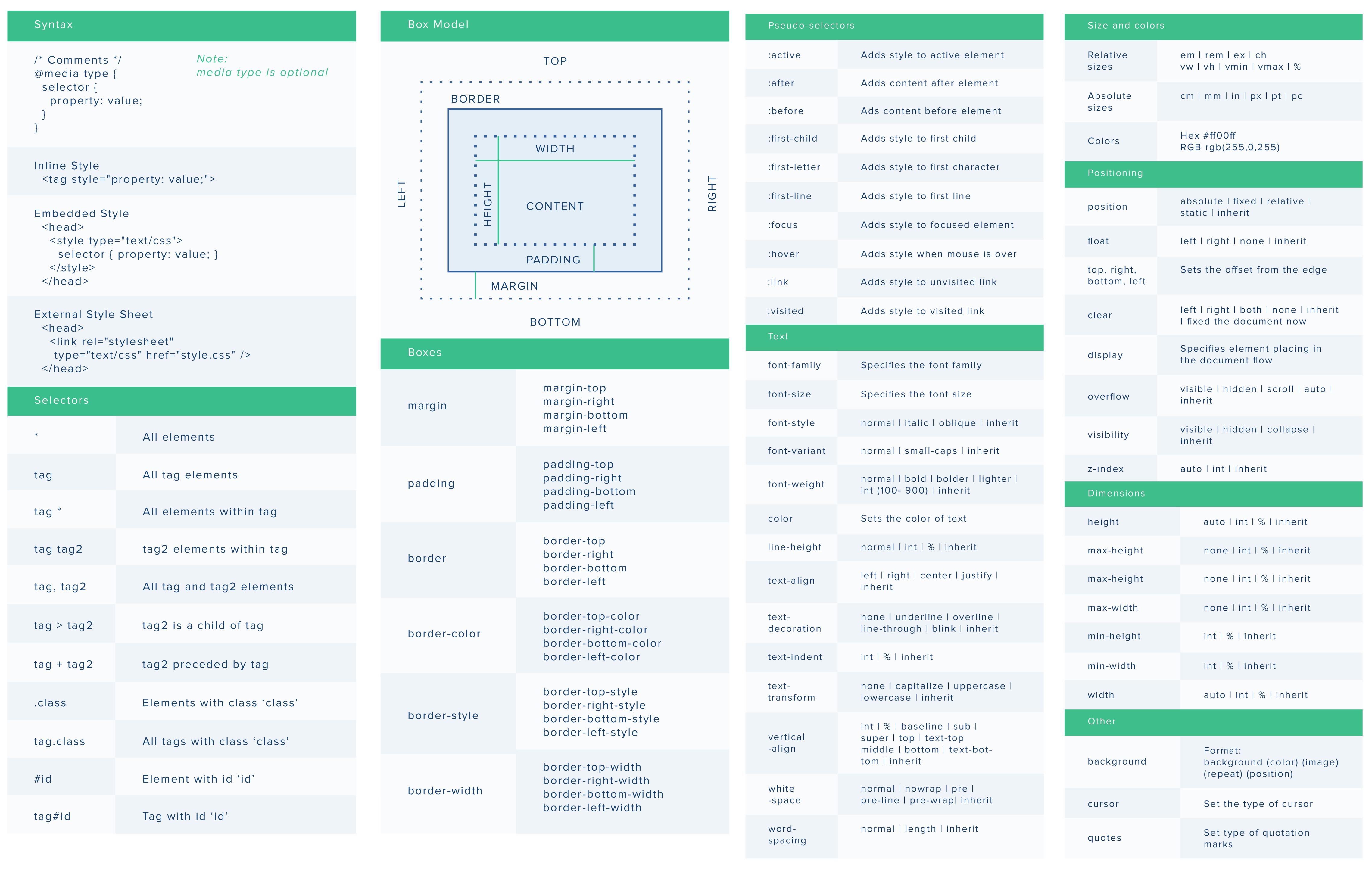 Huge CSS3 Cheat Sheet